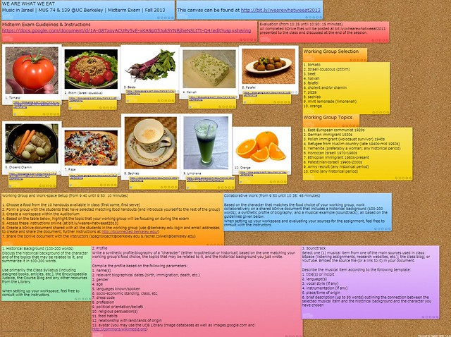 Food Combination Guide For Good Halth