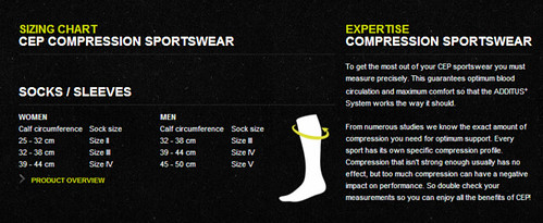 CEP - the intelligent sportswear  Sizing Chart