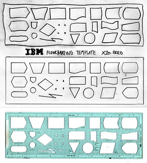 IBM flowcharting template X20-8020