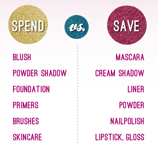 Spend Save Graphic