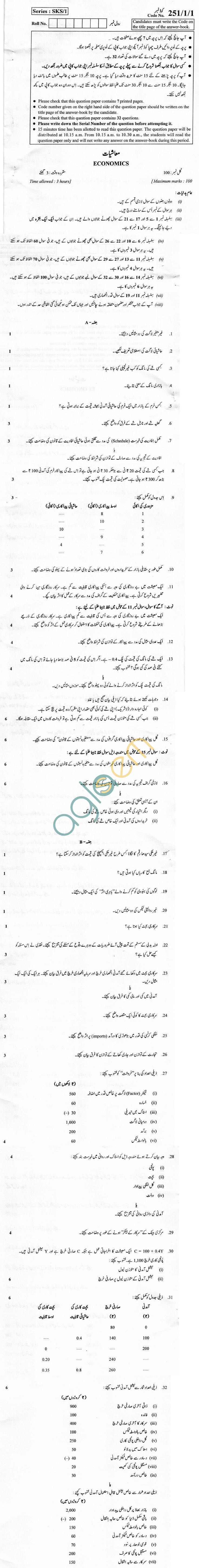 CBSE Board Exam 2013 Class XII Question Paper - Economics (Urdu Version)