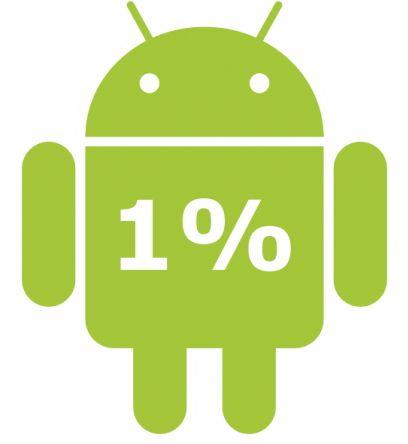 процент заряда батареи Android 4.4