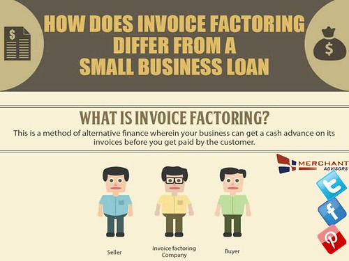 loans for small business owners in 1 hour,