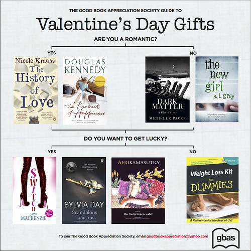 Valentine's Day Book Suggestions