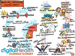 Frontline Innovators In Digital Health: UCSF, Dignity Health, Kaiser Permanente
