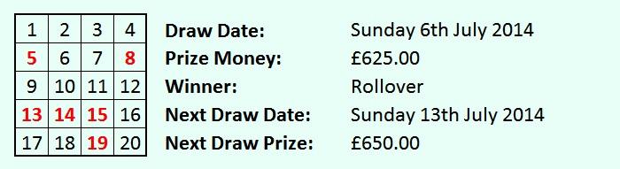 Lotto 06-07-2014