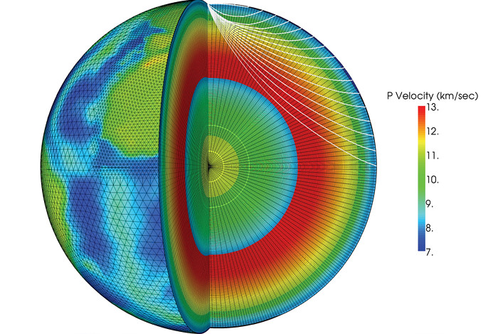 A one-dimensional velocity profile with depth plotted within a three-dimensional Earth. The colors are compressional wave velocity in km/s. The rays are examples coming from a pseudo station at the North Pole. This model is used as the starting point to calculate the full SALSA3D velocity model.