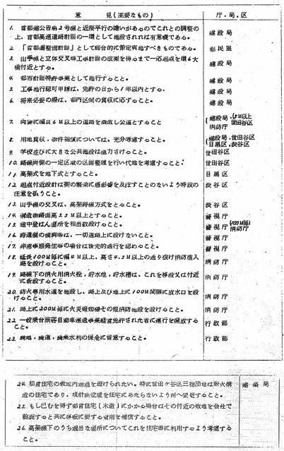 東急ターンパイク2-2