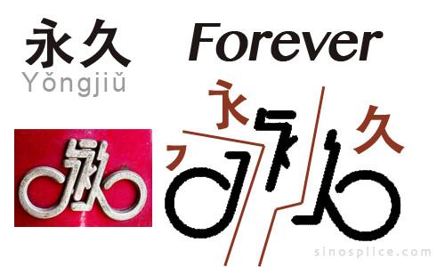"""""""Yongjiu"""" Logo Deconstruction"""