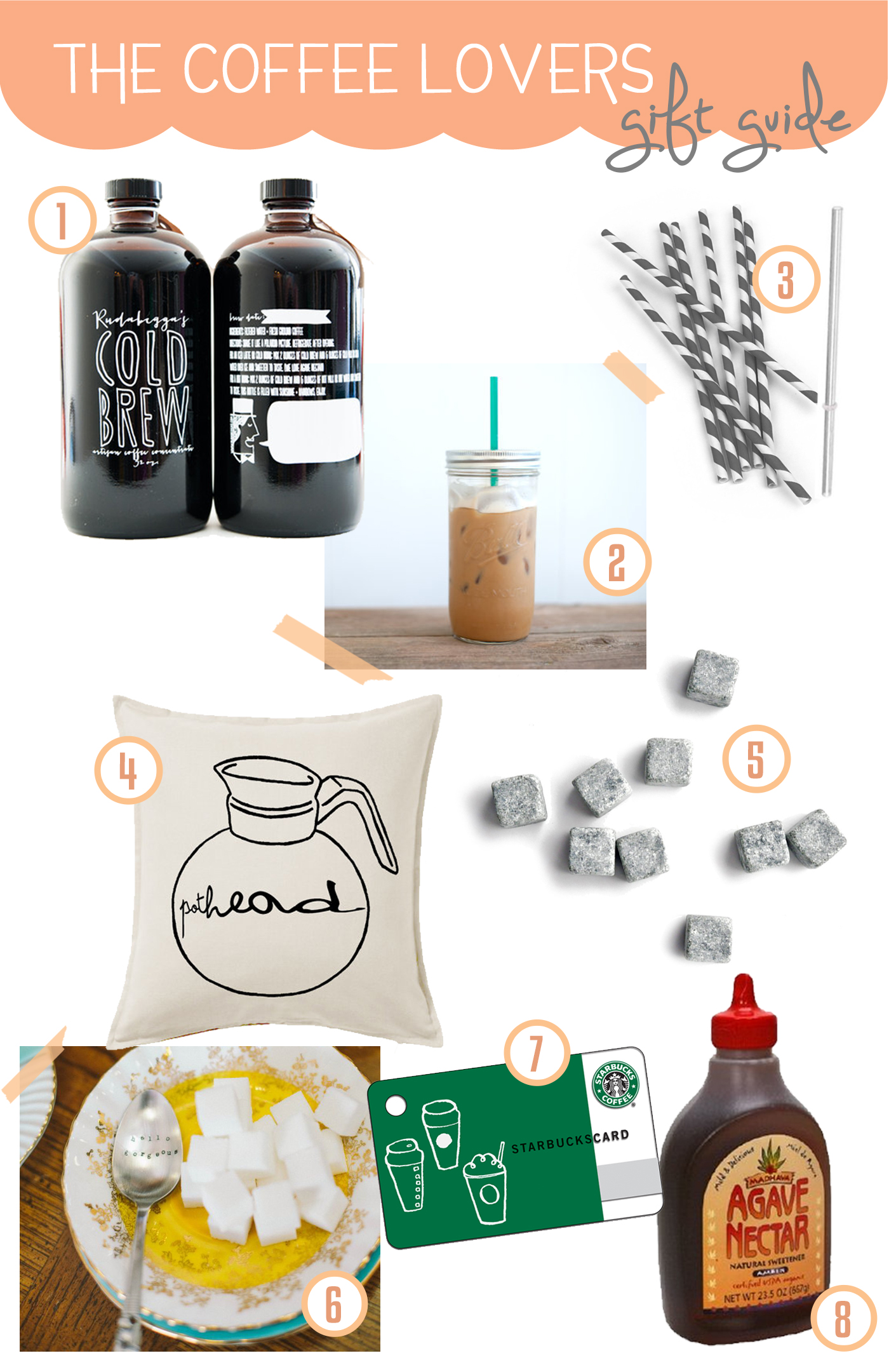 A Gift Guide For the Coffee Love from Fresh Mommy Blog