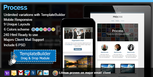 Process Responsive Email Template