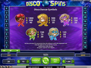 free Disco Spins slot payout