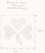 shamrock_Chart