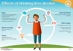 4HealthyHabits IFRC-IFPMA: Effects of drinking less alcohol