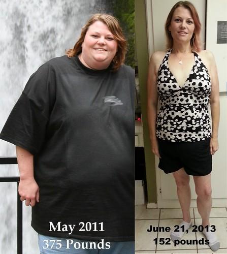 2 year Comparison