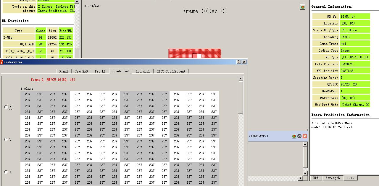 h.264-foreman-1st-frame-i_16x16_0_0_0-mb