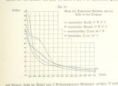 """British Library digitised image from page 269 of """"Unser Wissen von der Erde. Allgemeine Erdkunde und Länderkunde, herausgegeben unter fachmännischer Mitwirkung von A. Kirchhoff"""""""