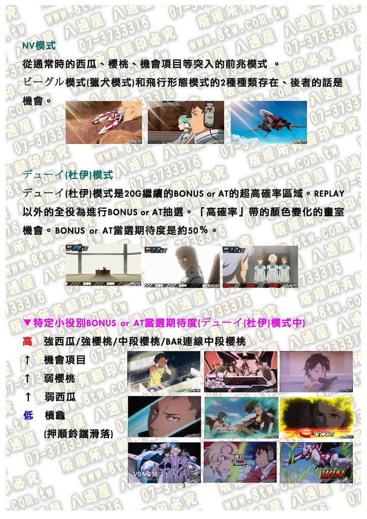 S0171交響詩篇艾蕾卡7 2中文版攻略_Page_04