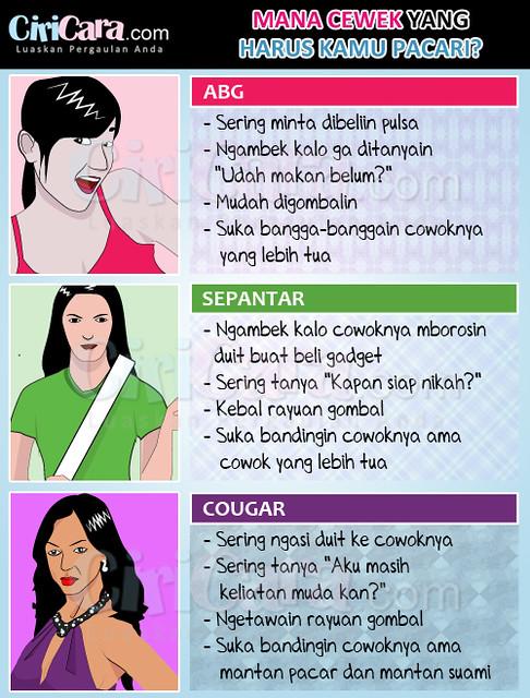 CiriCara---Infografis---Mana-Cewek-yang-Harus-Kamu-Pacari