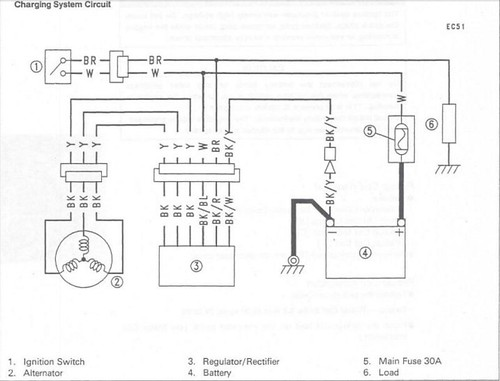 Need Charging System Diagram Wiring On 1997 Classic Help