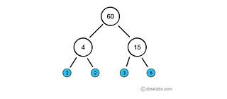 Prime-factorization
