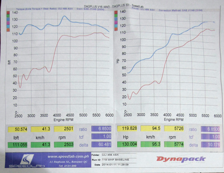 Outlander Sport Mods Page 27 Evolutionm Mitsubishi Lancer And Unichip Wiring Diagram Evolution Community