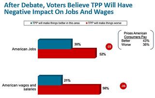 1_TPP_Chart_4