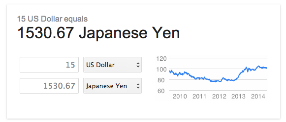 15 US dollar in Japanese Yen