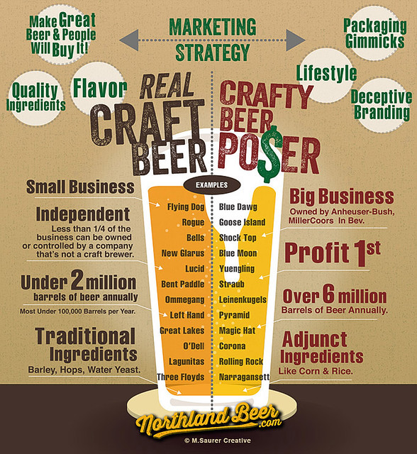craft beer vs crafty beer infographic brookston beer