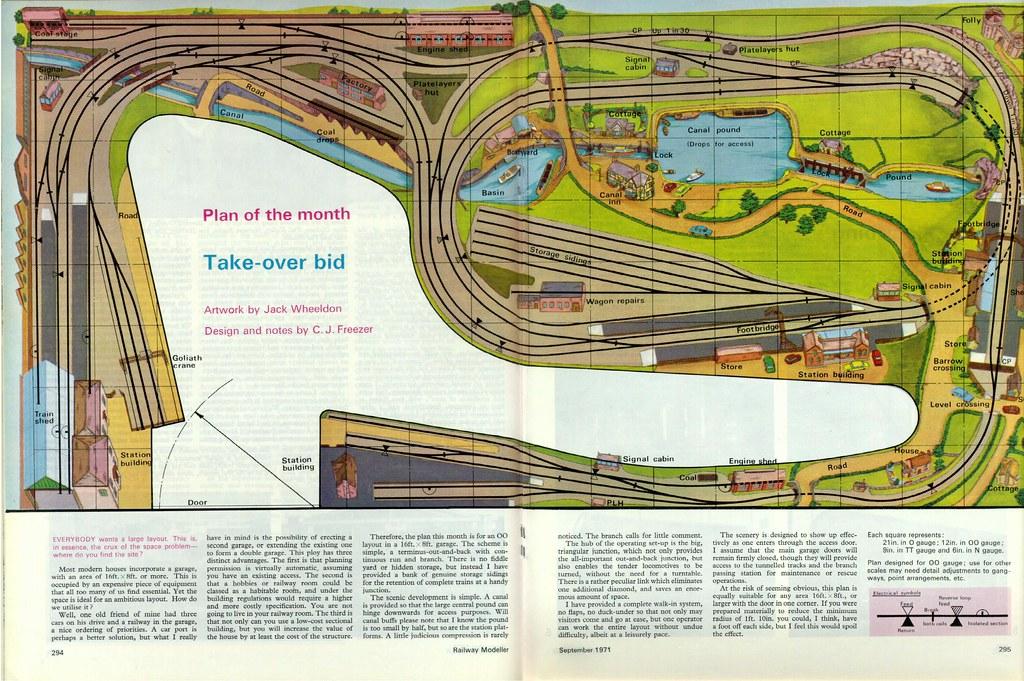 In the beginning – layout design - RMweb