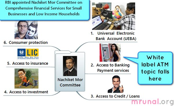 White label ATM and Nachiket Mor Committee on financial services
