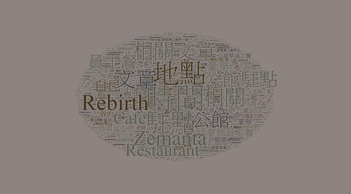 wordcloud_b