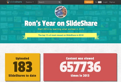 Ron's Year on Slideshare: 657,736 Views #SSYearInReview #socialweb