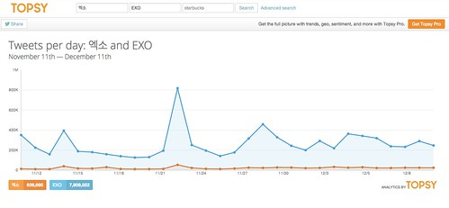 Twitter_Analytics_by_Topsy._Search_Hashtags__Sentiment_EXO