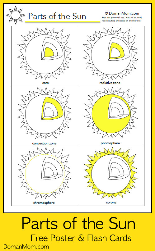 Layers of the Sun to Color As-1 by Bluebird Teaching Materials | TpT