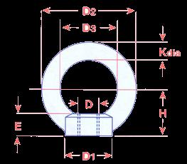 Lifting Eyenuts - DIN 582 Image