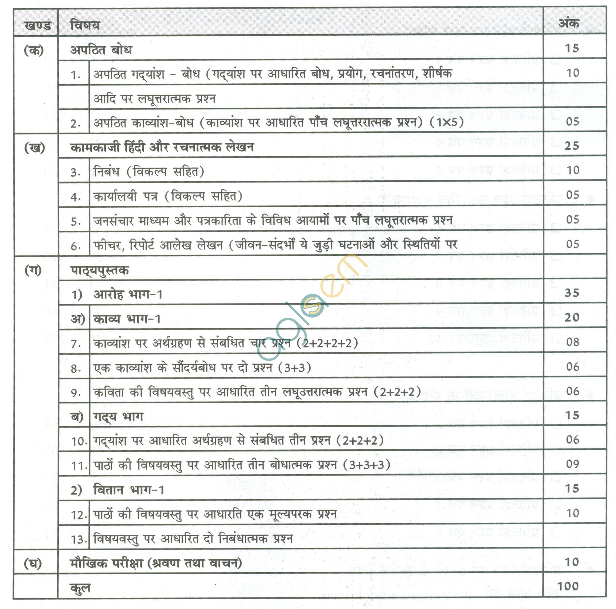 CBSE Sample Papers for Class 11 Hindi (Solved)