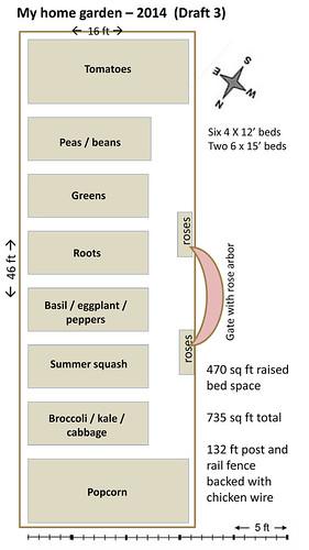 2014 home garden diagram v6.pptx