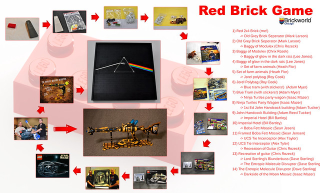 Red Brick Game - BW2013