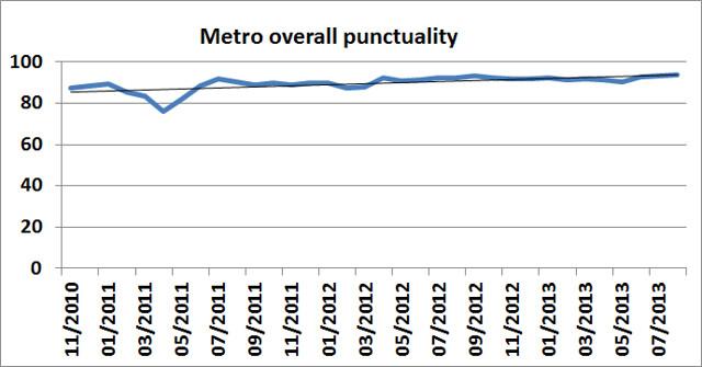 metro-punc
