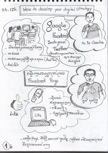 Sketch Note_Kong Munirath (4)