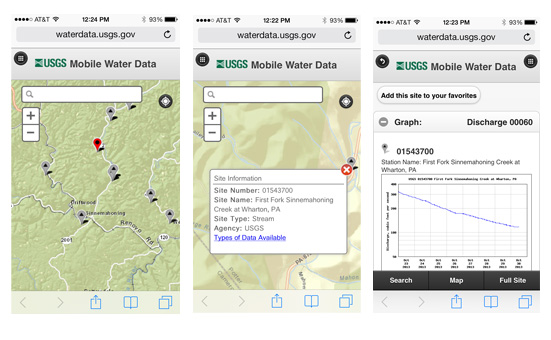 USGS Mobile Water Data