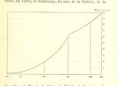 """British Library digitised image from page 301 of """"Manuel de géographie commerciale. Étude économique des différentes parties du monde, et particulièrement de la France"""""""