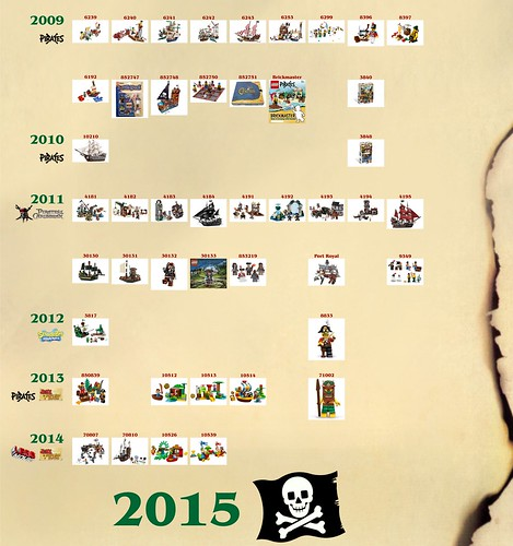 LEGO Pirates Timeline TMP2500-3