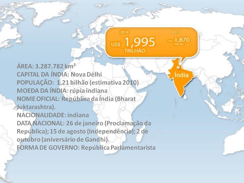 Índia temático