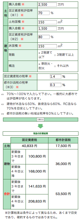 固定資産税シミュレーション