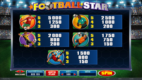 free Football Star slot payout