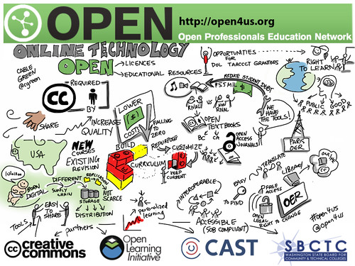OPEN Partner Keynote from Cable Green, visualized by Giulia Forsyth
