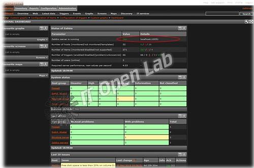 Zabbix Monitor System - ITOpenLab
