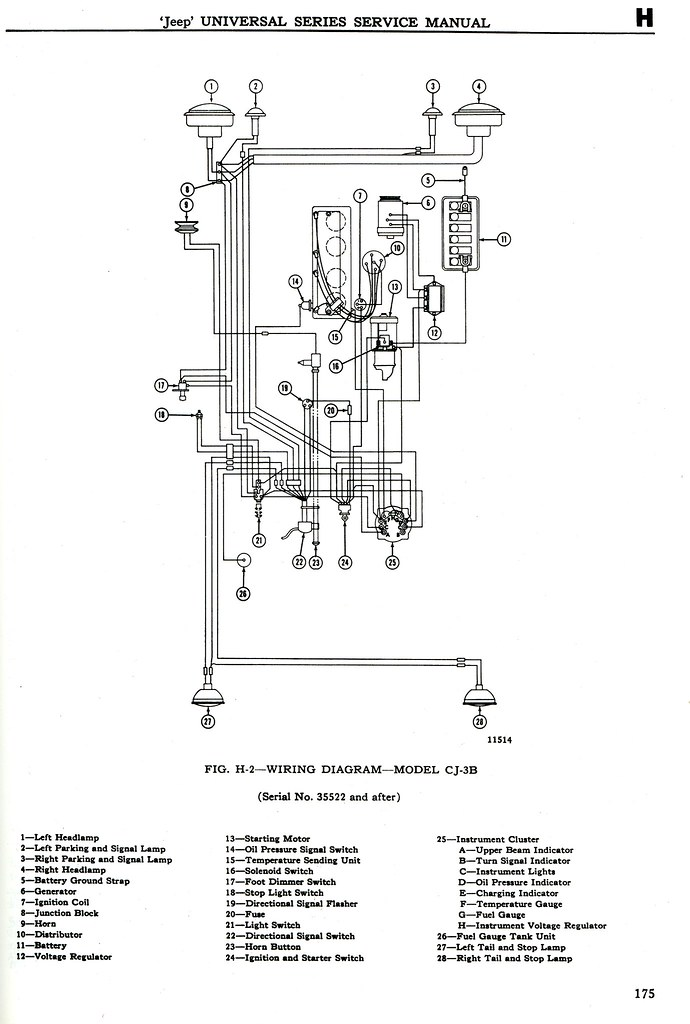 12 Volt Wiring Diagram Model T Ignition Yale Diagrams Wiring Gic Uat on